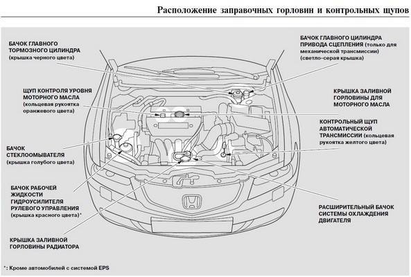 эксплуатации Хонда Аккорд
